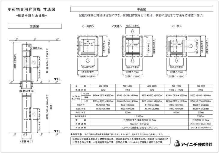 ダムウェーター(小荷物専用昇降機)立体図・平面図